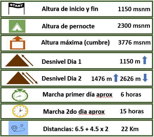 info y números