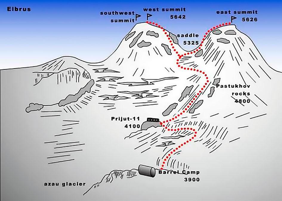 expedicion monte elbrus la mas alta de europa combinacion con mundial rusia 2018 744